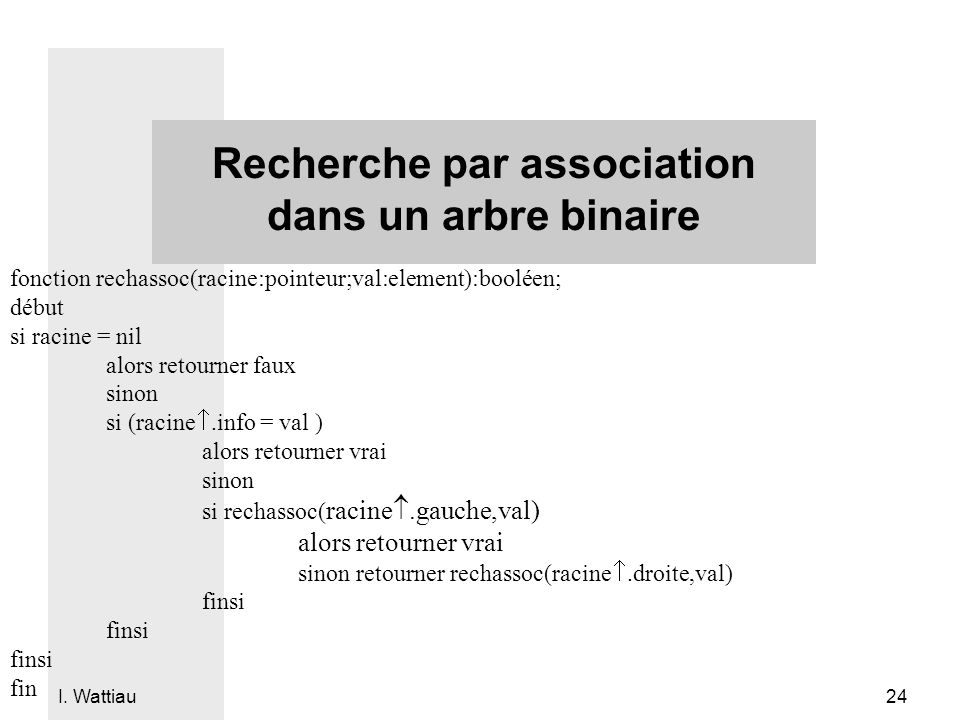 I. Wattiau 24 Recherche par association dans un arbre binaire fonction rechassoc(racine:pointeur;val:element):booléen; début si racine = nil alors ret