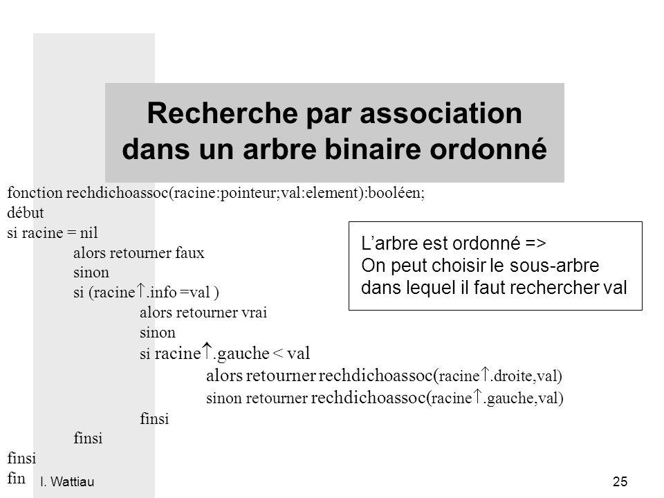 I. Wattiau 25 Recherche par association dans un arbre binaire ordonné fonction rechdichoassoc(racine:pointeur;val:element):booléen; début si racine =