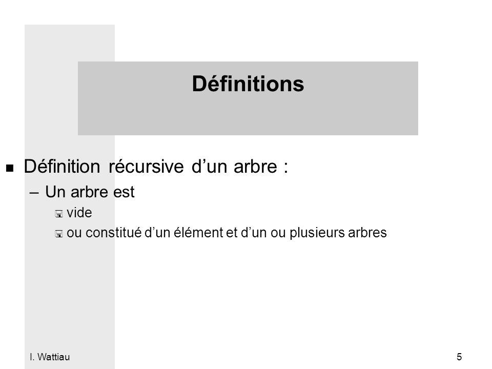 I. Wattiau 5 Définitions n Définition récursive dun arbre : –Un arbre est < vide < ou constitué dun élément et dun ou plusieurs arbres