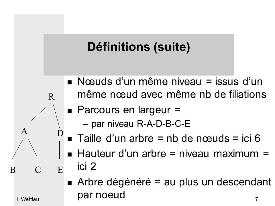 I. Wattiau 7 Définitions (suite) n Nœuds dun même niveau = issus dun même nœud avec même nb de filiations n Parcours en largeur = –par niveau R-A-D-B-