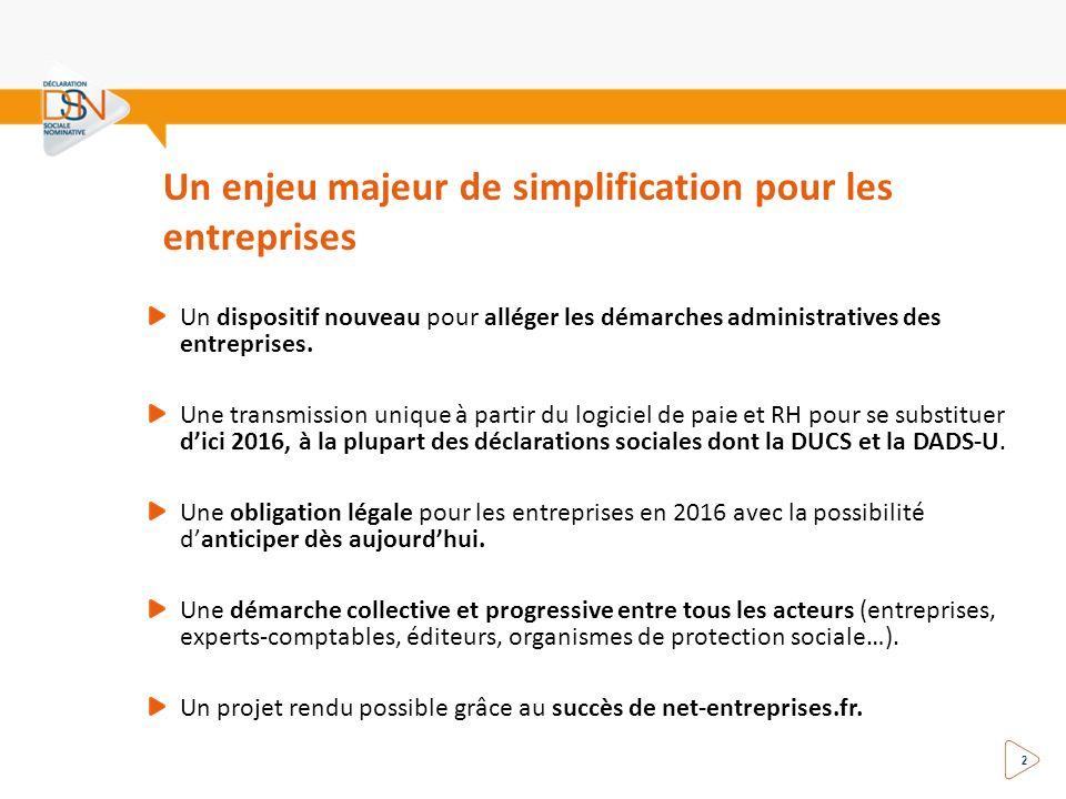 Un enjeu majeur de simplification pour les entreprises 2 Un dispositif nouveau pour alléger les démarches administratives des entreprises. Une transmi