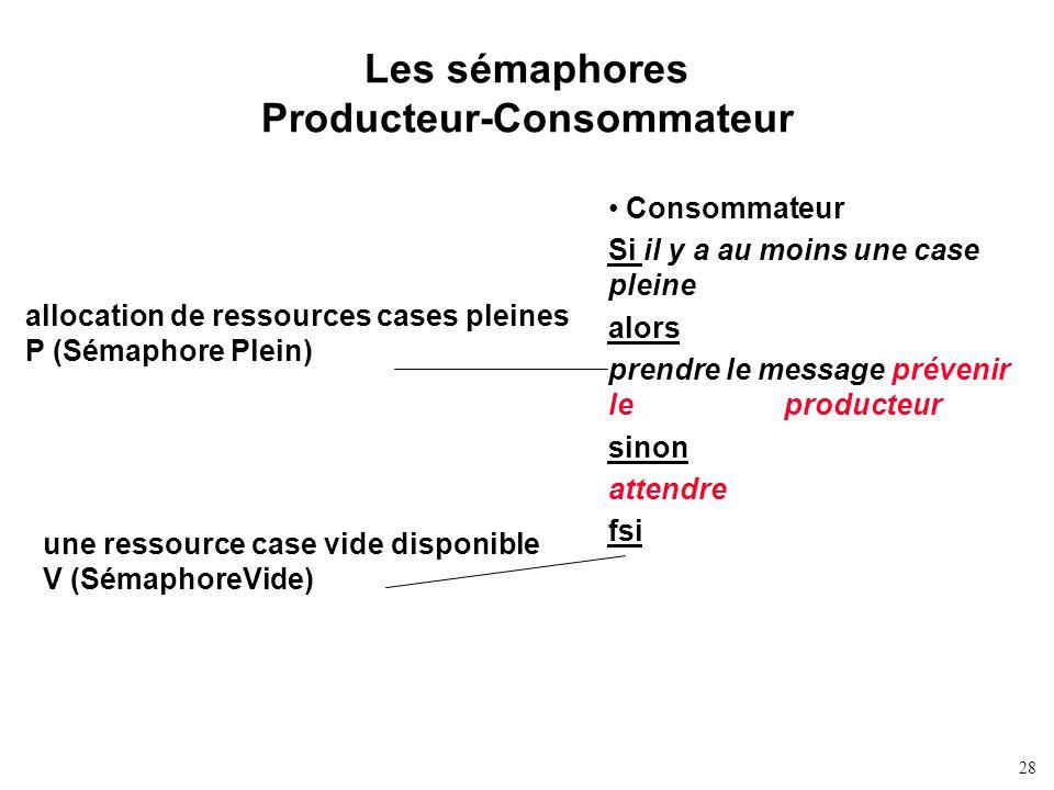 28 Les sémaphores Producteur-Consommateur Consommateur Si il y a au moins une case pleine alors prendre le message prévenir le producteur sinon attend