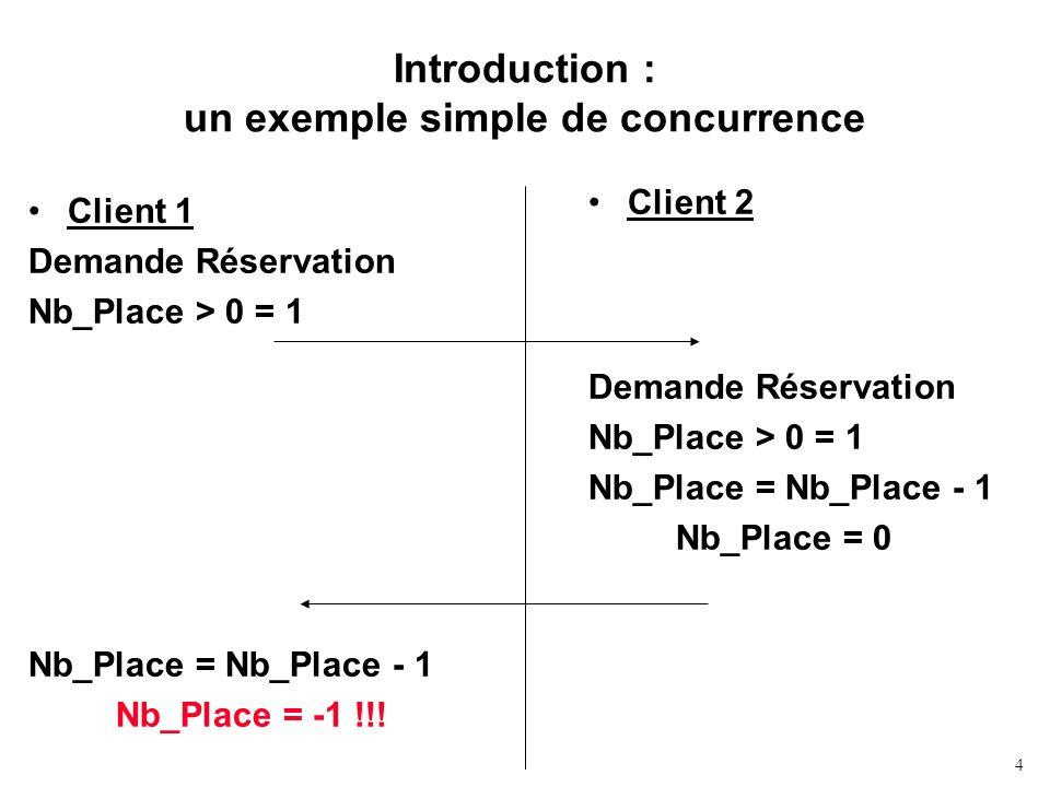 4 Introduction : un exemple simple de concurrence Client 1 Demande Réservation Nb_Place > 0 = 1 Nb_Place = Nb_Place - 1 Nb_Place = -1 !!! Client 2 Dem
