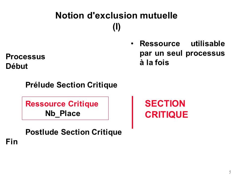 5 Notion d'exclusion mutuelle (I) Ressource utilisable par un seul processus à la fois Processus Début Prélude Section Critique Ressource Critique Nb_