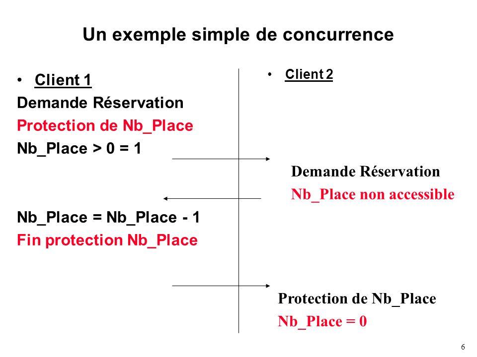 6 Un exemple simple de concurrence Client 1 Demande Réservation Protection de Nb_Place Nb_Place > 0 = 1 Nb_Place = Nb_Place - 1 Fin protection Nb_Plac
