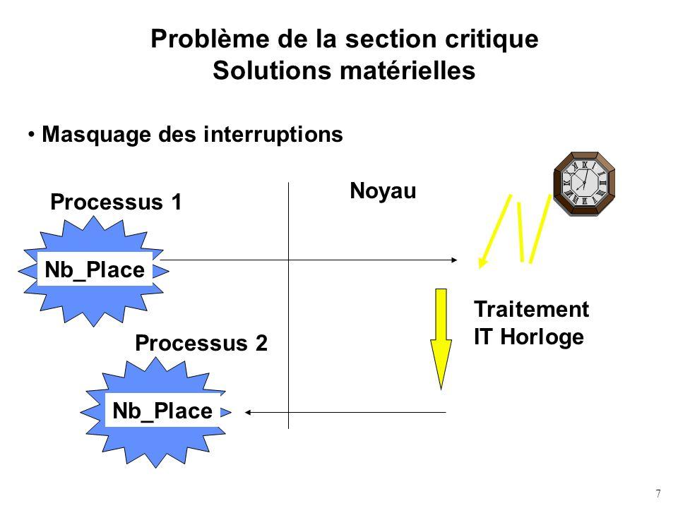 7 Problème de la section critique Solutions matérielles Masquage des interruptions Processus 1 Noyau Processus 2 Traitement IT Horloge Nb_Place
