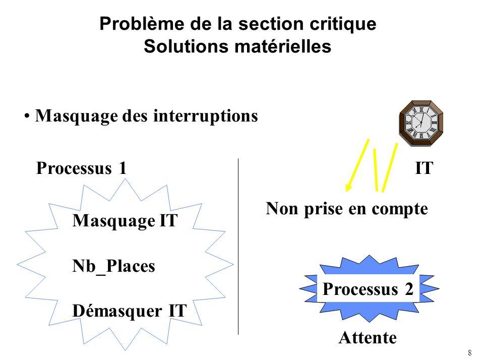 8 Problème de la section critique Solutions matérielles Masquage des interruptions Processus 1 Masquage IT Nb_Places Démasquer IT Non prise en compte
