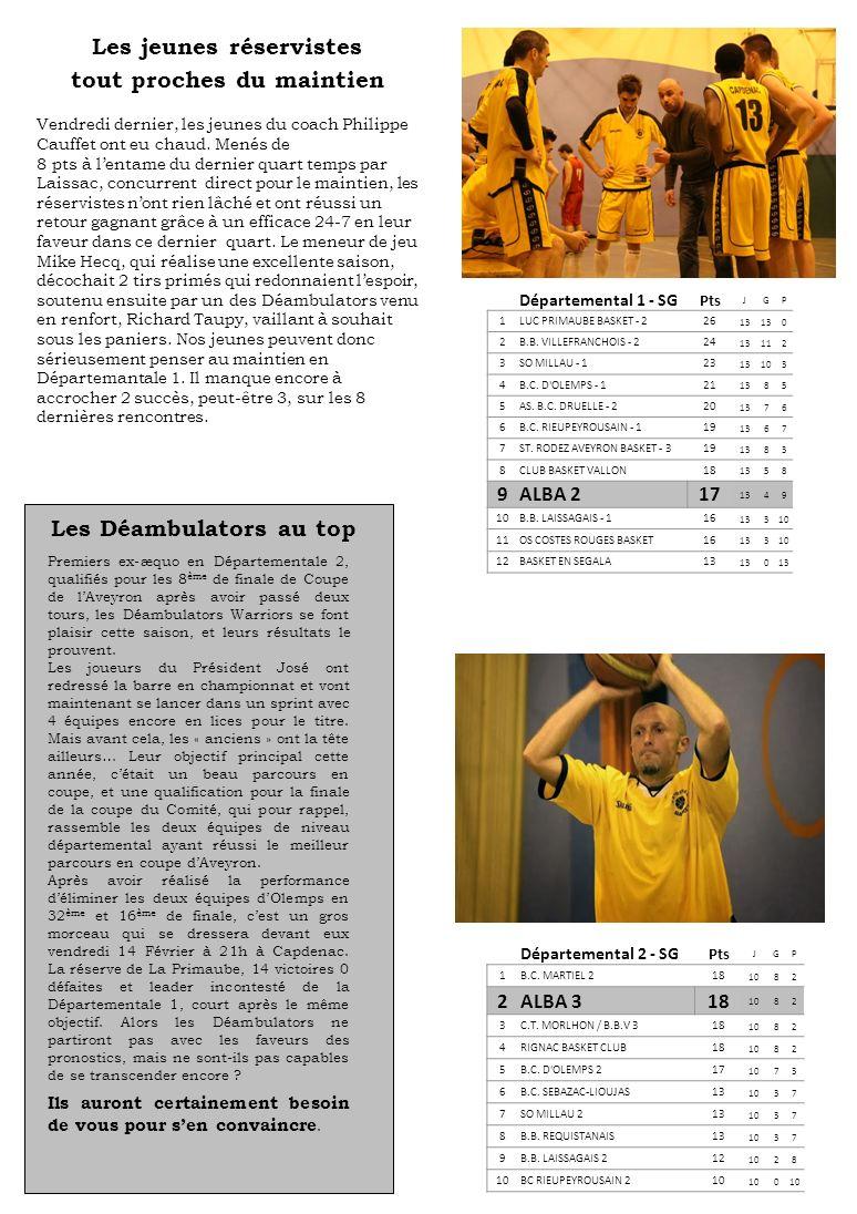 Premiers ex-æquo en Départementale 2, qualifiés pour les 8 ème de finale de Coupe de lAveyron après avoir passé deux tours, les Déambulators Warriors se font plaisir cette saison, et leurs résultats le prouvent.