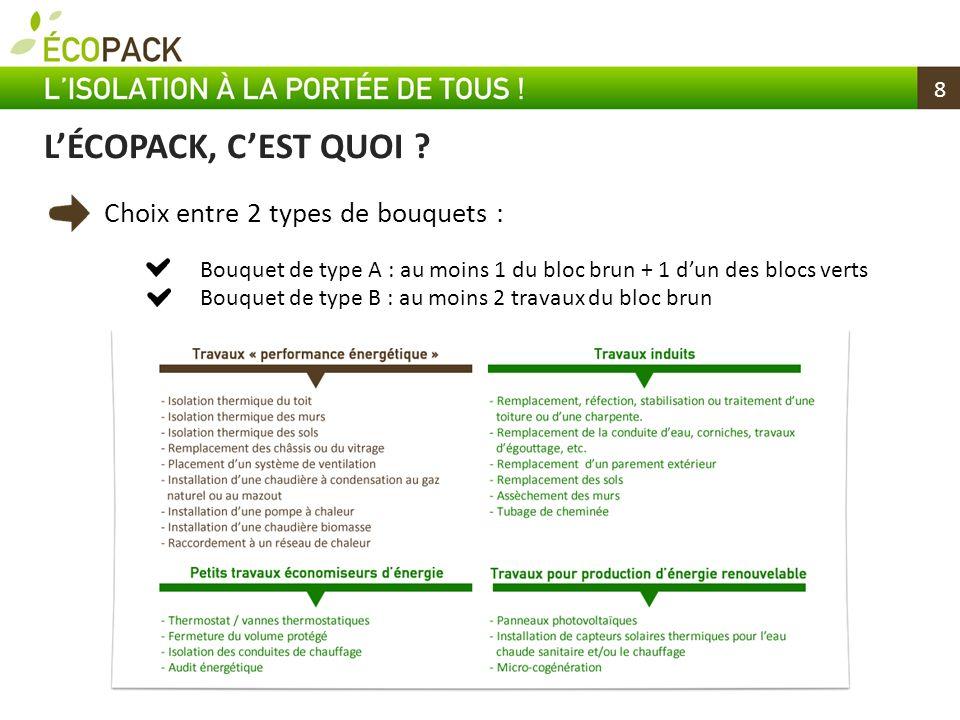 8 Choix entre 2 types de bouquets : Bouquet de type A : au moins 1 du bloc brun + 1 dun des blocs verts Bouquet de type B : au moins 2 travaux du bloc