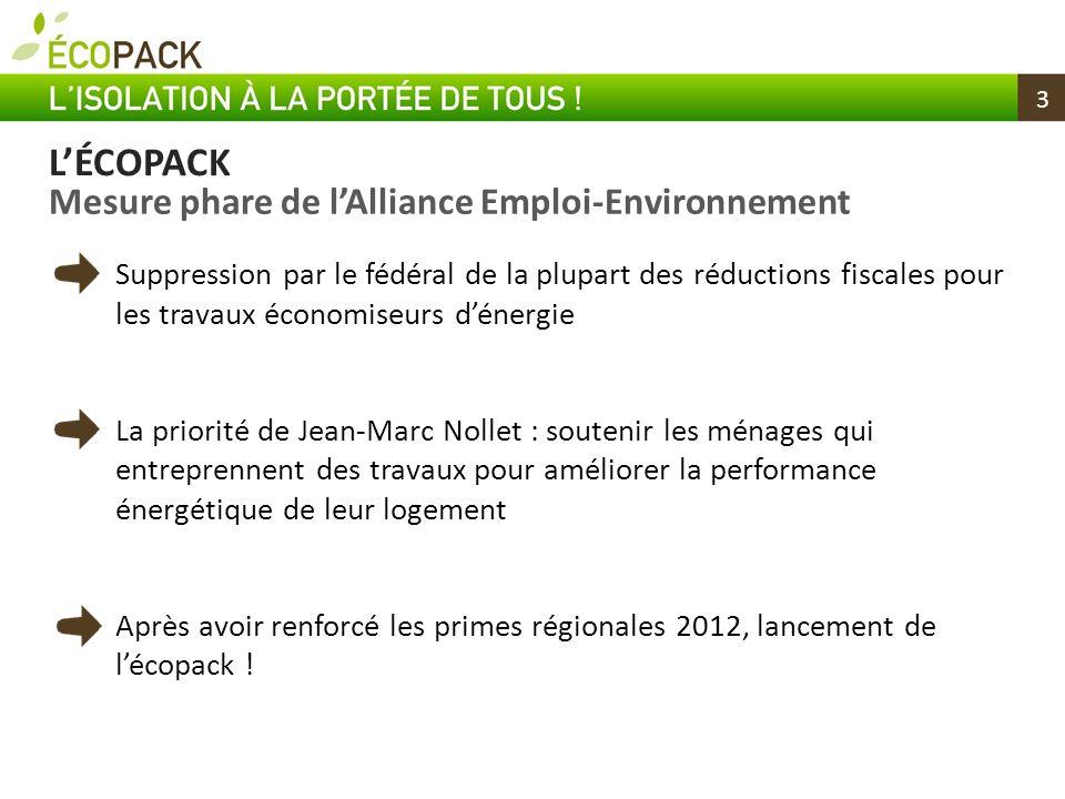 3 Suppression par le fédéral de la plupart des réductions fiscales pour les travaux économiseurs dénergie La priorité de Jean-Marc Nollet : soutenir l