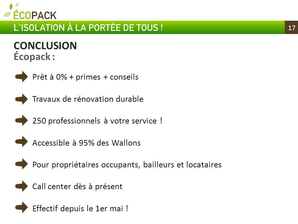 17 CONCLUSION Écopack : Prêt à 0% + primes + conseils Travaux de rénovation durable 250 professionnels à votre service ! Accessible à 95% des Wallons