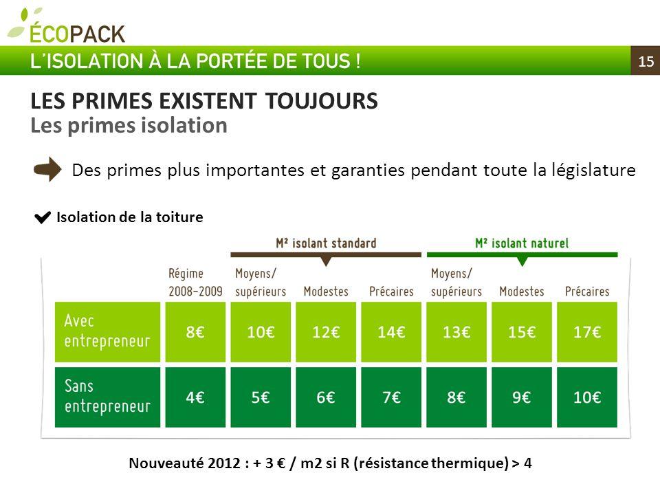 15 LES PRIMES EXISTENT TOUJOURS Les primes isolation Des primes plus importantes et garanties pendant toute la législature Nouveauté 2012 : + 3 / m2 s