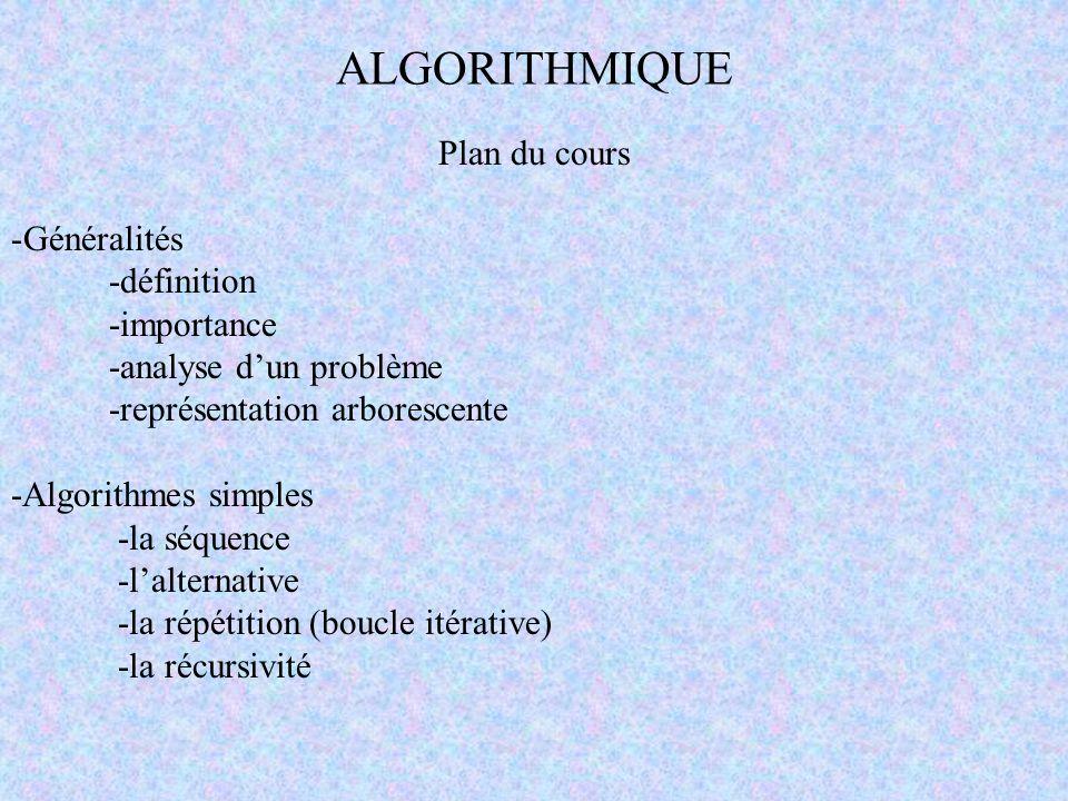 ALGORITHMIQUE Plan du cours -Généralités -définition -importance -analyse dun problème -représentation arborescente -Algorithmes simples -la séquence