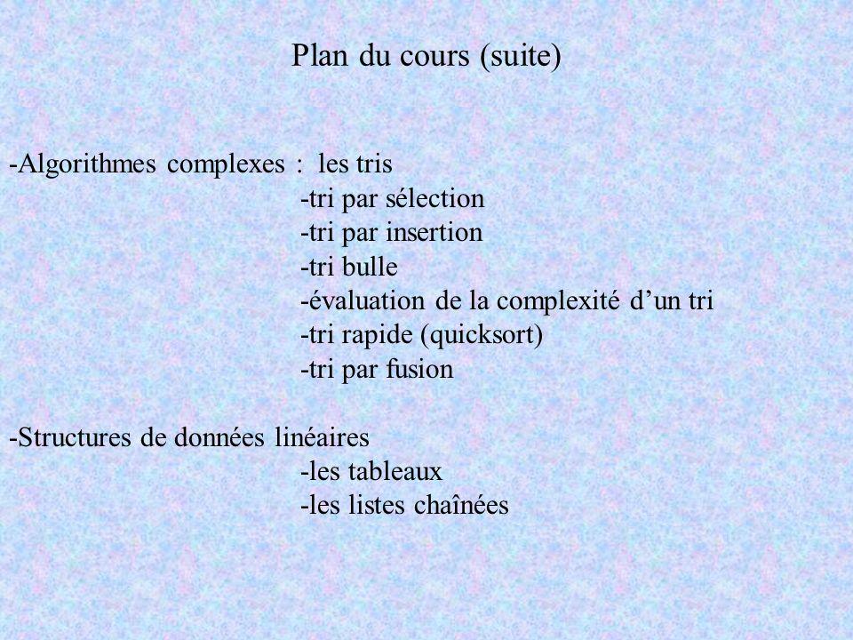 Plan du cours (suite) -Algorithmes complexes : les tris -tri par sélection -tri par insertion -tri bulle -évaluation de la complexité dun tri -tri rap