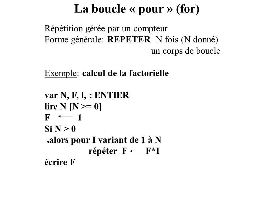 La boucle « pour » (for) Répétition gérée par un compteur Forme générale: REPETER N fois (N donné) un corps de boucle Exemple: calcul de la factoriell