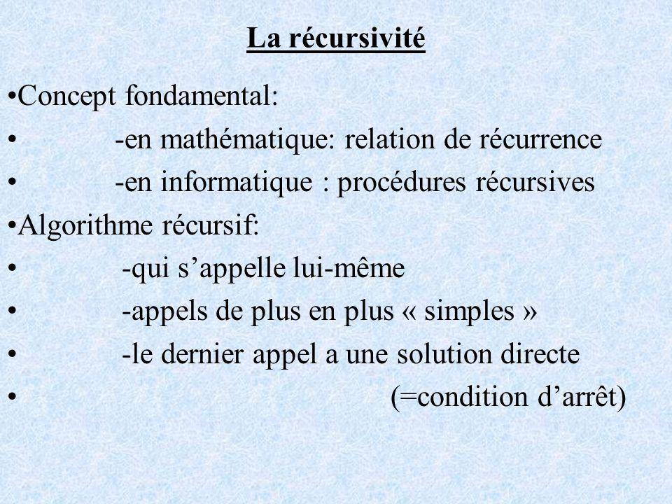La récursivité Concept fondamental: -en mathématique: relation de récurrence -en informatique : procédures récursives Algorithme récursif: -qui sappel