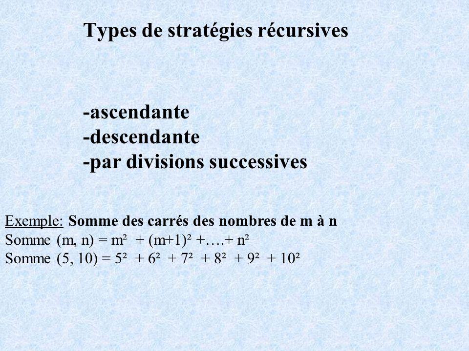 Types de stratégies récursives -ascendante -descendante -par divisions successives Exemple: Somme des carrés des nombres de m à n Somme (m, n) = m² +