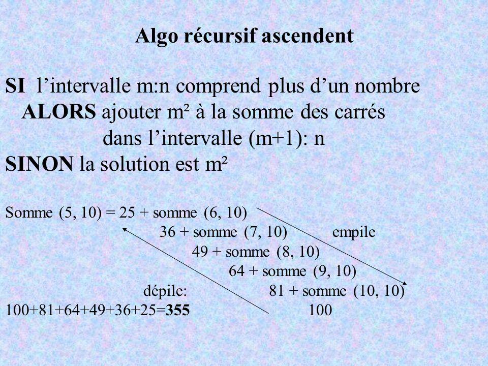 Algo récursif ascendent SI lintervalle m:n comprend plus dun nombre ALORS ajouter m² à la somme des carrés dans lintervalle (m+1): n SINON la solution
