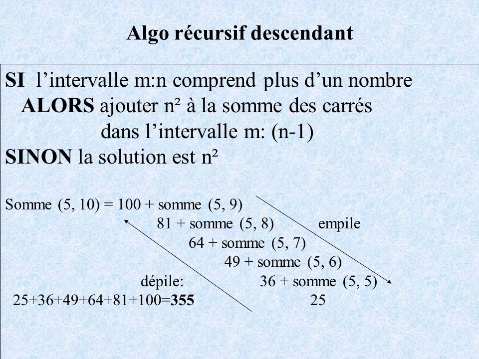 Algo récursif descendant SI lintervalle m:n comprend plus dun nombre ALORS ajouter n² à la somme des carrés dans lintervalle m: (n-1) SINON la solutio