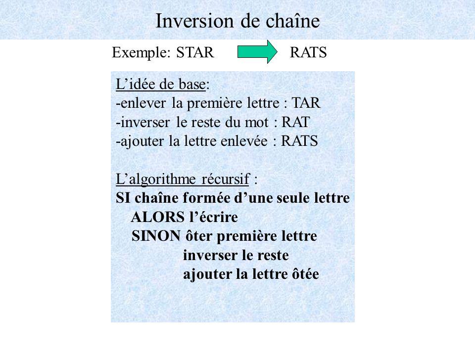 Inversion de chaîne Exemple: STARRATS Lidée de base: -enlever la première lettre : TAR -inverser le reste du mot : RAT -ajouter la lettre enlevée : RA