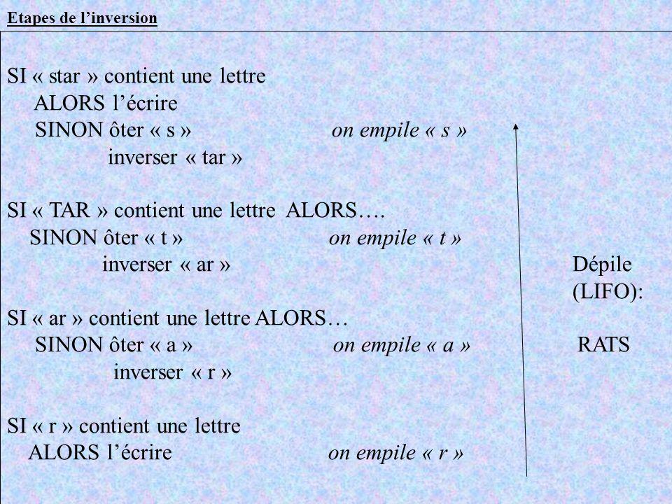 Etapes de linversion SI « star » contient une lettre ALORS lécrire SINON ôter « s » on empile « s » inverser « tar » SI « TAR » contient une lettre AL