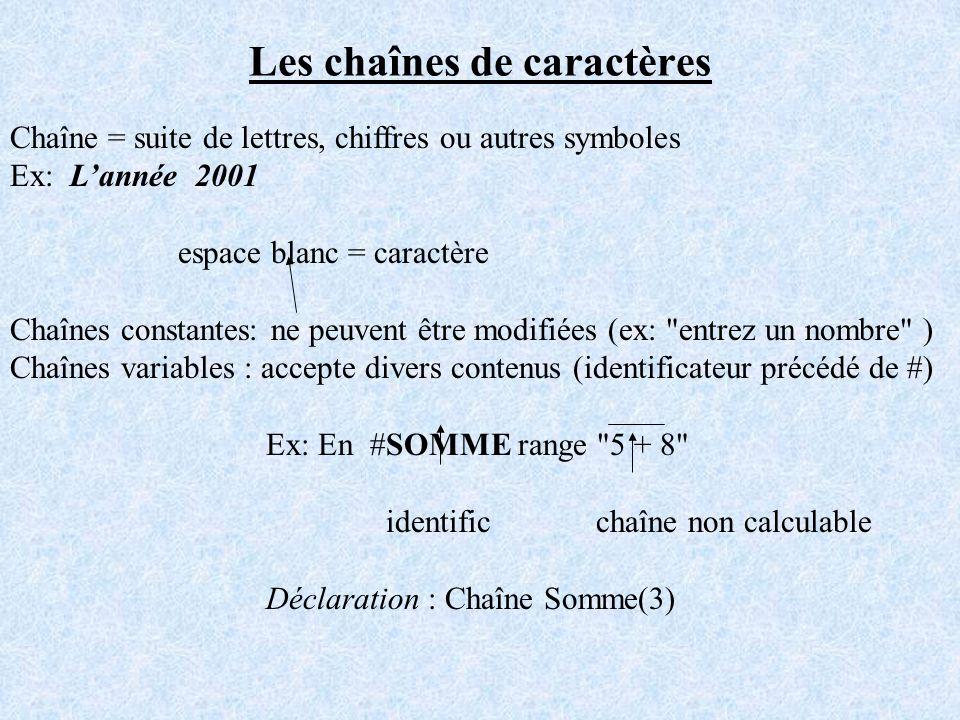 Les chaînes de caractères Chaîne = suite de lettres, chiffres ou autres symboles Ex: Lannée 2001 espace blanc = caractère Chaînes constantes: ne peuve