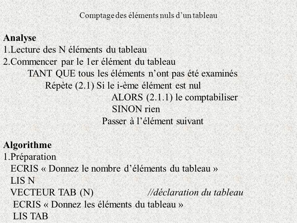 Comptage des éléments nuls dun tableau Analyse 1.Lecture des N éléments du tableau 2.Commencer par le 1er élément du tableau TANT QUE tous les élément