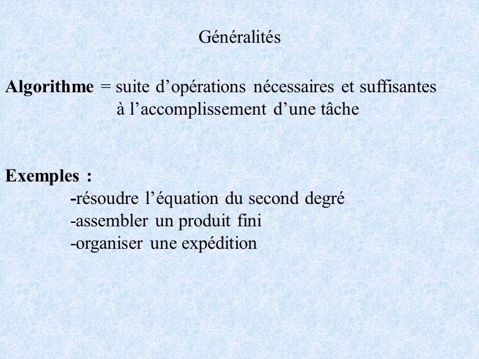 Généralités Algorithme = suite dopérations nécessaires et suffisantes à laccomplissement dune tâche Exemples : -résoudre léquation du second degré -as