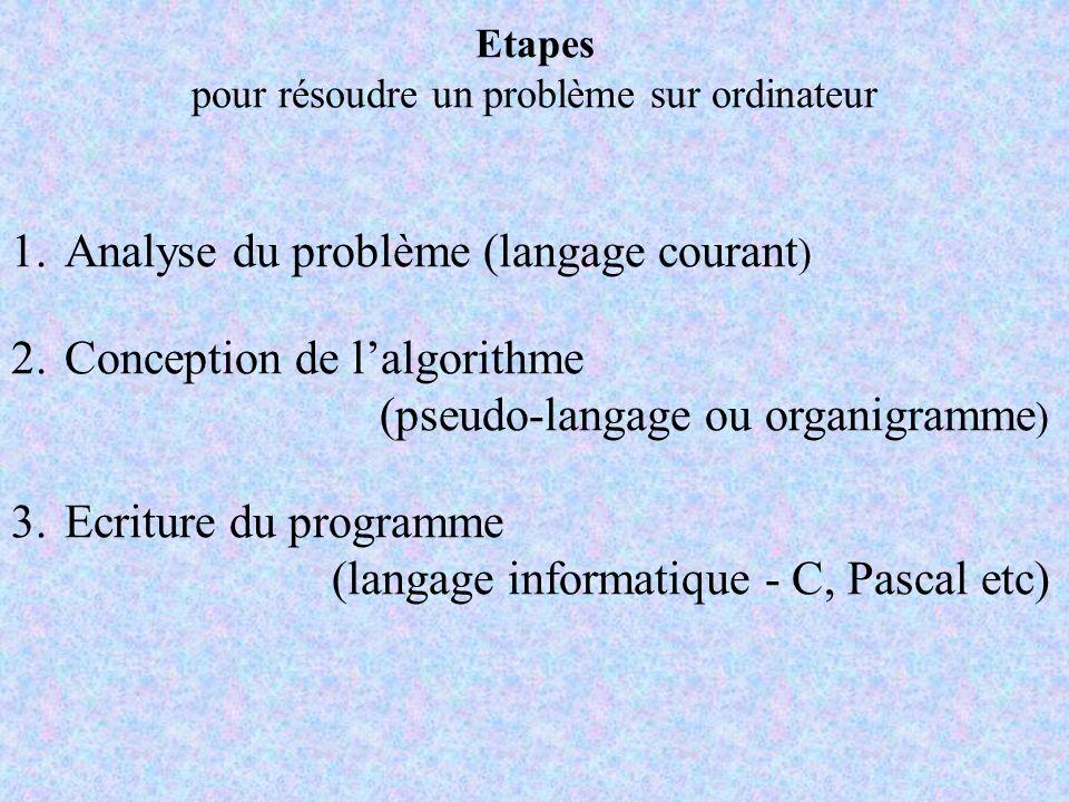 Etapes pour résoudre un problème sur ordinateur 1.Analyse du problème (langage courant ) 2.Conception de lalgorithme (pseudo-langage ou organigramme )
