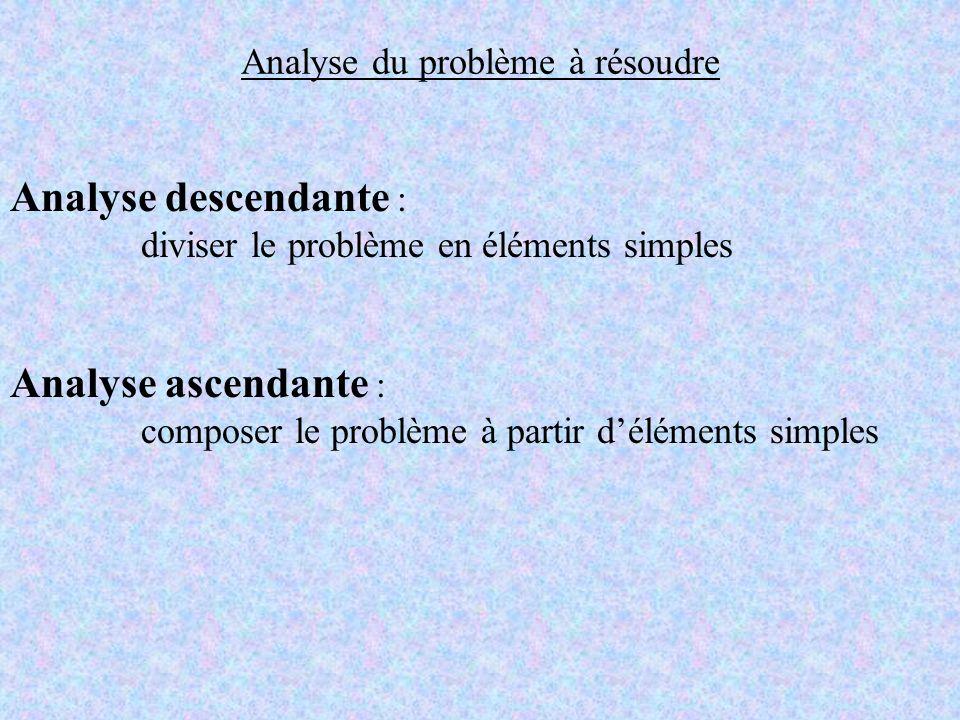 Analyse du problème à résoudre Analyse descendante : diviser le problème en éléments simples Analyse ascendante : composer le problème à partir déléme