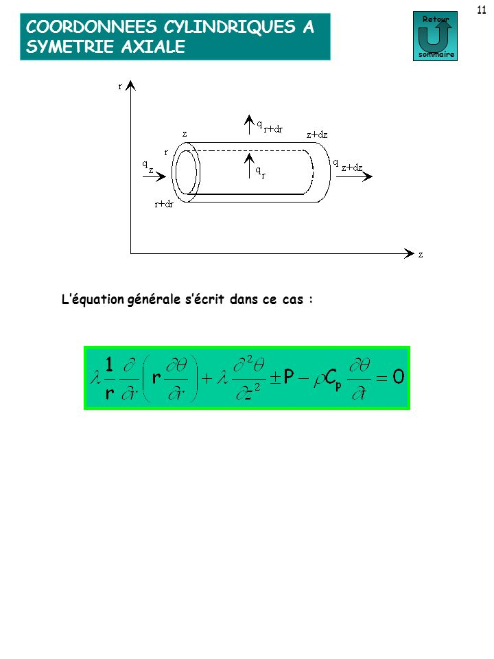 L >> R CAS SIMPLE DES COORDONNEES CYLINDRIQUES A SYMETRIE AXIALE AVEC L >> R 12 Retour sommaire la variable z n intervient plus.