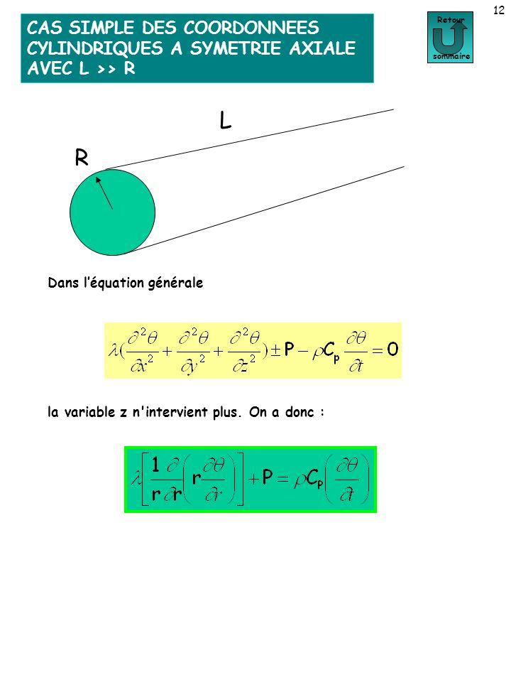 L >> R CAS SIMPLE DES COORDONNEES CYLINDRIQUES A SYMETRIE AXIALE AVEC L >> R 12 Retour sommaire la variable z n'intervient plus. On a donc : L R Dans