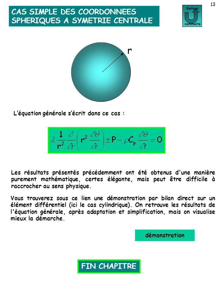 13 sphère Retour sommaire r Léquation générale sécrit dans ce cas : Les résultats présentés précédemment ont été obtenus d'une manière purement mathém