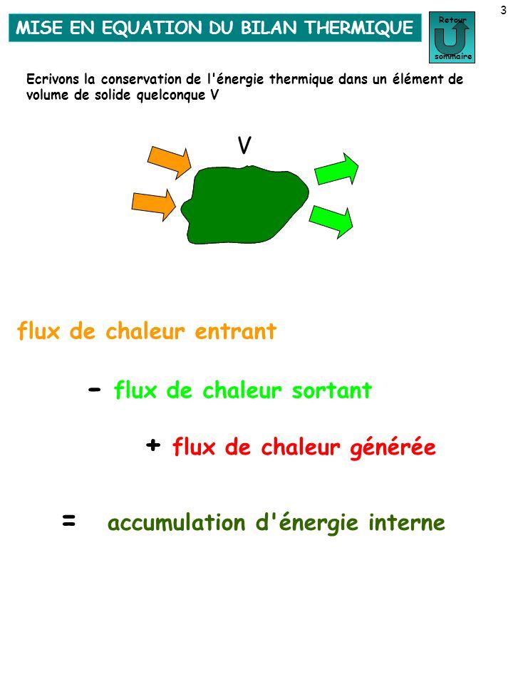 = accumulation d'énergie interne 3 Mise en équation MISE EN EQUATION DU BILAN THERMIQUE Retour sommaire V flux de chaleur entrant P Ecrivons la conser