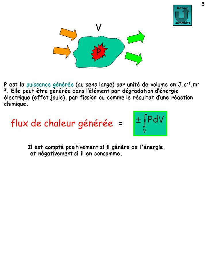 5 Retour sommaire flux de chaleur générée = P est la puissance générée (au sens large) par unité de volume en J.s -1.m - 3. Elle peut être générée dan
