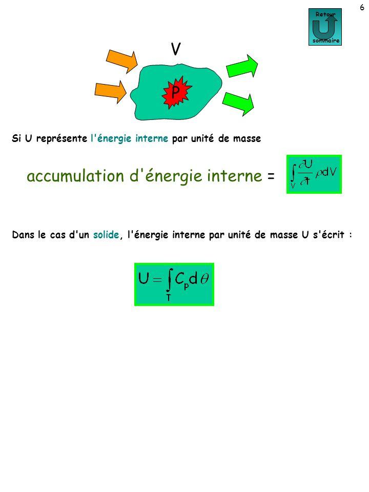 7 Retour sommaire flux de chaleur entrant + flux de chaleur générée - flux de chaleur sortant = accumulation d énergie interne En transformant l intégrale de surface en intégrale de volume (théorème de GREEN-OSTROGRADSKI) et en revenant à l élément différentiel, on écrit alors : devient alors : démonstration Le bilan de conservation de l énergie thermique V P