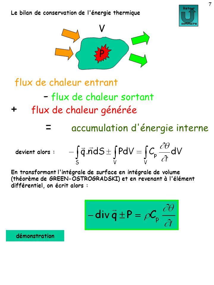 7 Retour sommaire flux de chaleur entrant + flux de chaleur générée - flux de chaleur sortant = accumulation d'énergie interne En transformant l'intég
