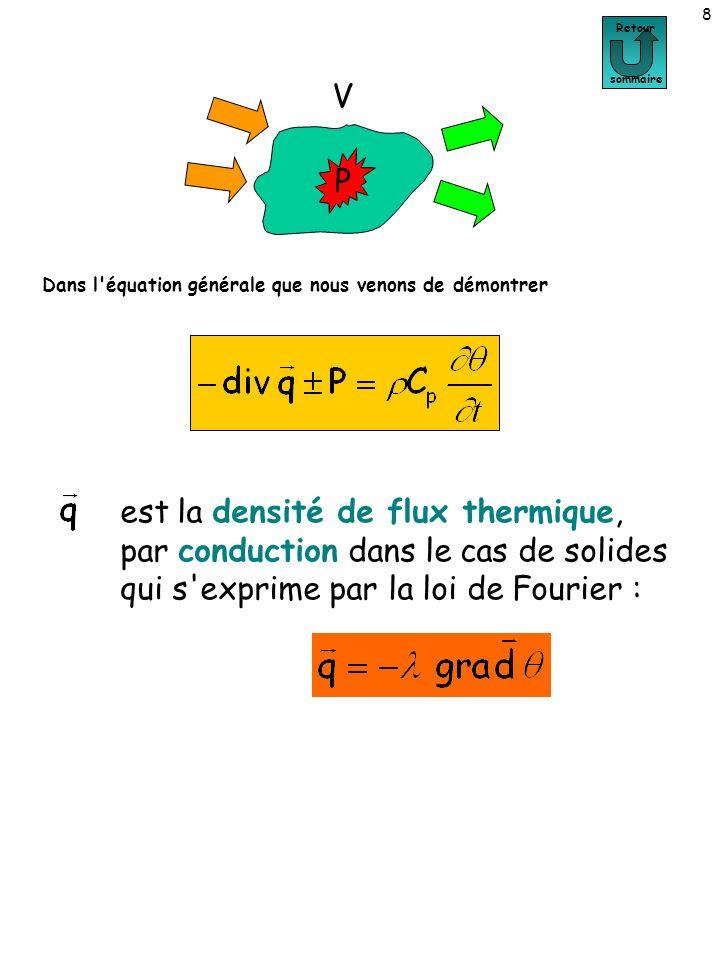 8 Retour sommaire est la densité de flux thermique, par conduction dans le cas de solides qui s'exprime par la loi de Fourier : Dans l'équation généra