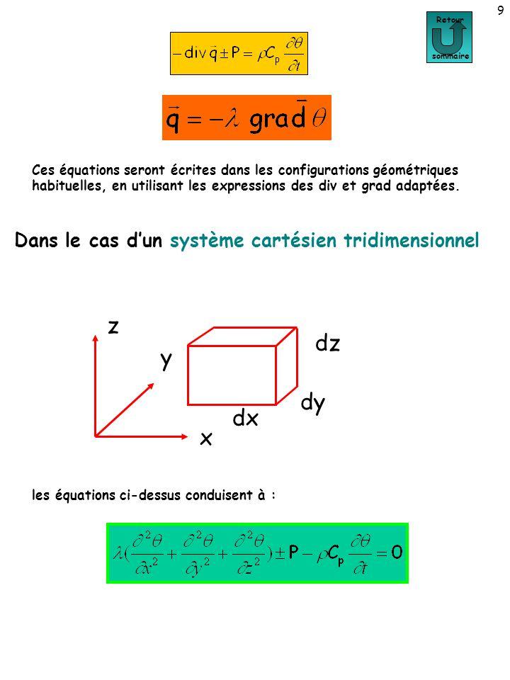9 Retour sommaire Ces équations seront écrites dans les configurations géométriques habituelles, en utilisant les expressions des div et grad adaptées