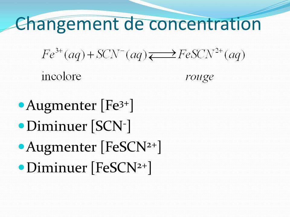 Changement de concentration Augmenter [Fe 3+ ] Diminuer [SCN - ] Augmenter [FeSCN 2+ ] Diminuer [FeSCN 2+ ]