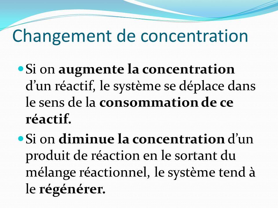 Changement de concentration Si on augmente la concentration dun réactif, le système se déplace dans le sens de la consommation de ce réactif. Si on di