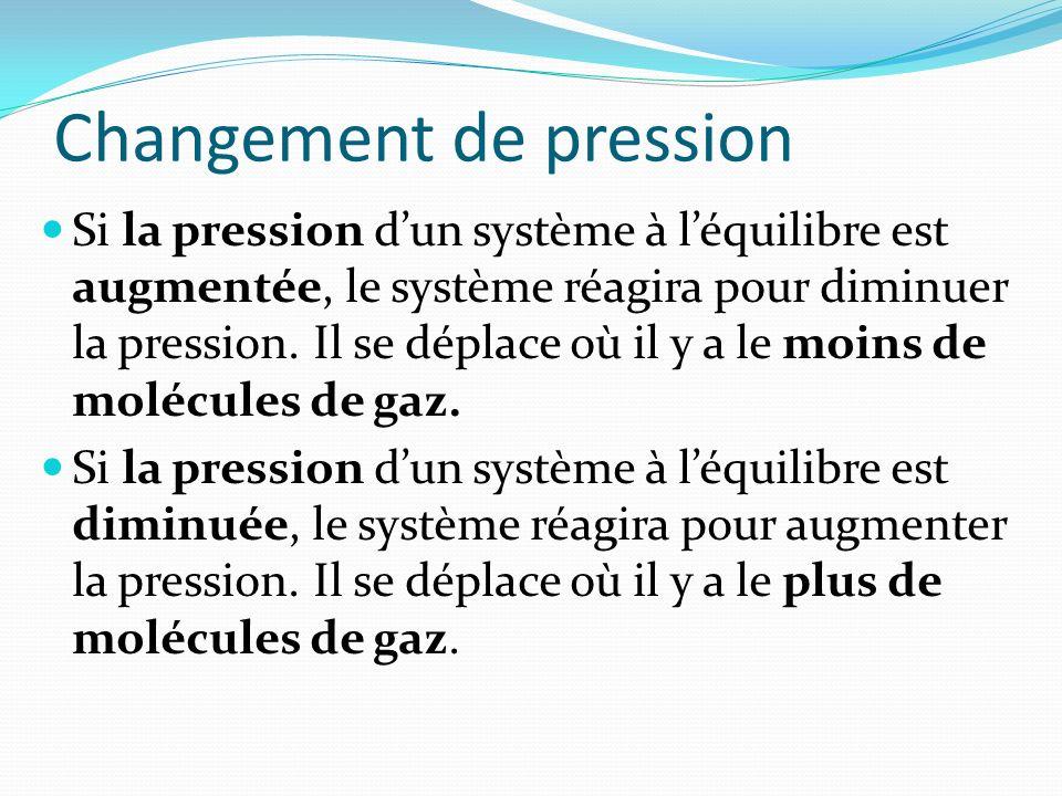 Changement de pression Si la pression dun système à léquilibre est augmentée, le système réagira pour diminuer la pression. Il se déplace où il y a le