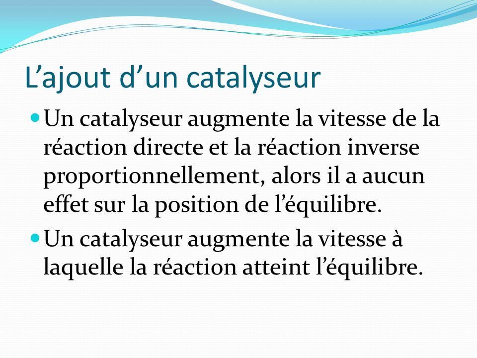 Lajout dun catalyseur Un catalyseur augmente la vitesse de la réaction directe et la réaction inverse proportionnellement, alors il a aucun effet sur