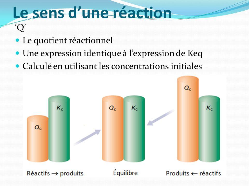 Le sens dune réaction Q Le quotient réactionnel Une expression identique à lexpression de Keq Calculé en utilisant les concentrations initiales