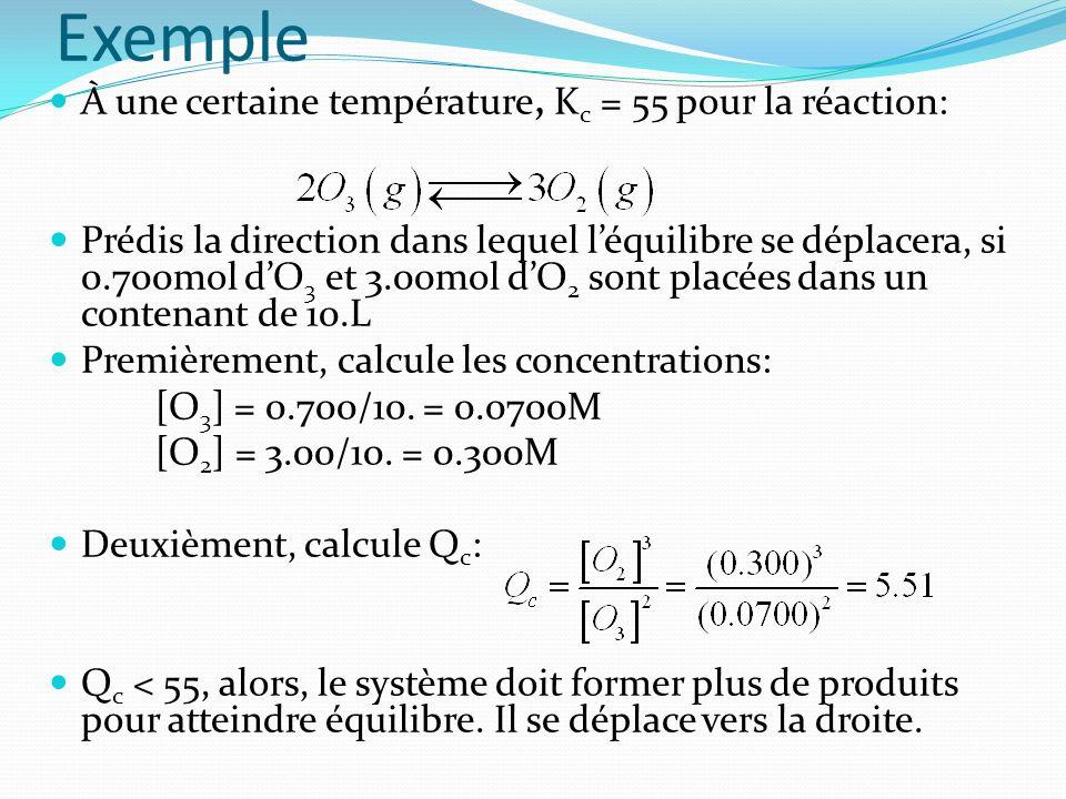 Exemple À une certaine température, K c = 55 pour la réaction: Prédis la direction dans lequel léquilibre se déplacera, si 0.700mol dO 3 et 3.00mol dO