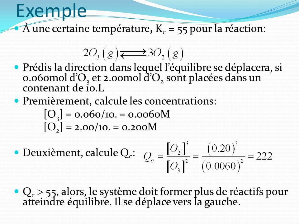 Exemple À une certaine température, K c = 55 pour la réaction: Prédis la direction dans lequel léquilibre se déplacera, si 0.060mol dO 3 et 2.00mol dO