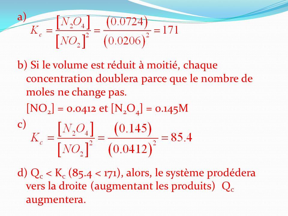 a) b) Si le volume est réduit à moitié, chaque concentration doublera parce que le nombre de moles ne change pas. [NO 2 ] = 0.0412 et [N 2 O 4 ] = 0.1