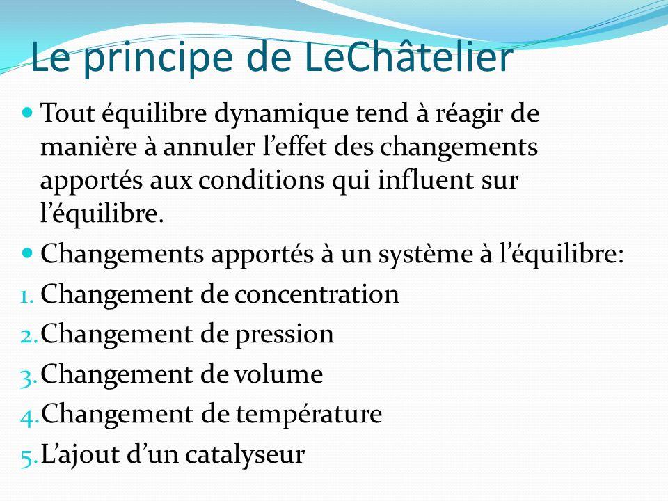 Le principe de LeChâtelier Tout équilibre dynamique tend à réagir de manière à annuler leffet des changements apportés aux conditions qui influent sur