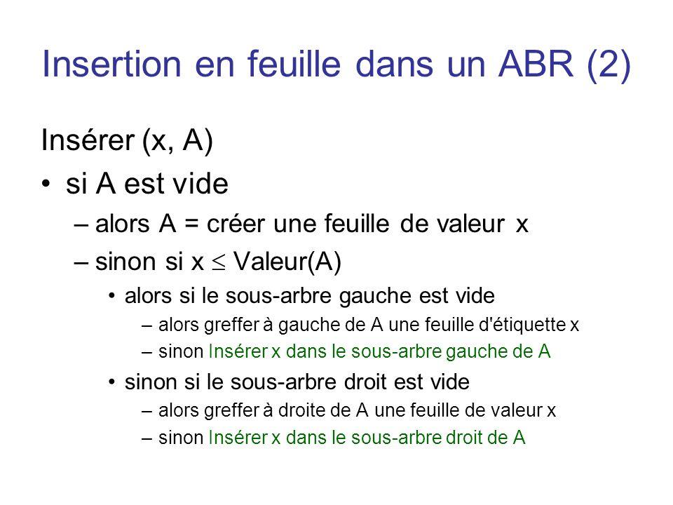 Insertion en feuille dans un ABR (2) Insérer (x, A) si A est vide –alors A = créer une feuille de valeur x –sinon si x Valeur(A) alors si le sous-arbr