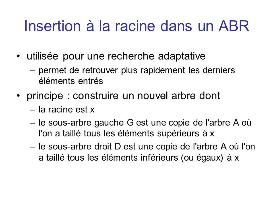 Insertion à la racine dans un ABR utilisée pour une recherche adaptative –permet de retrouver plus rapidement les derniers éléments entrés principe :